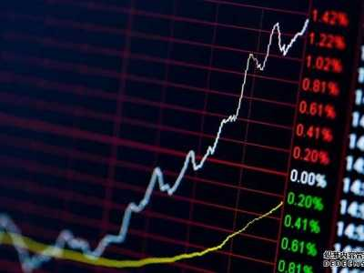 止损片头 新手须知xd开头的股票是什么意思